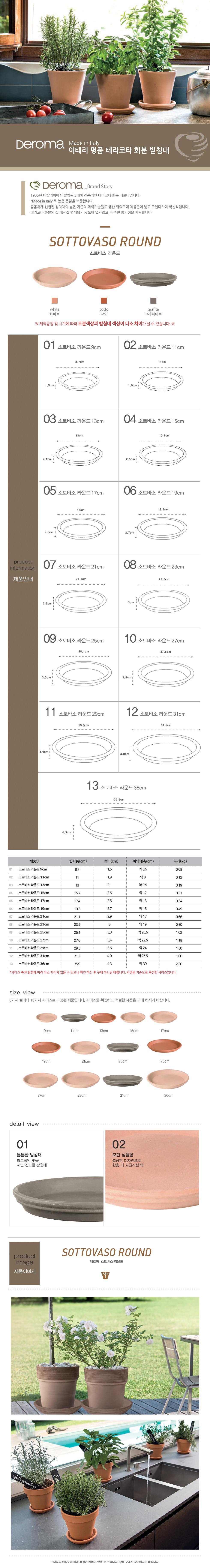 테라코타 이태리토분 화분받침대 소토바소 라운드(25cm) - 데로마, 8,200원, 공화분, 디자인화분
